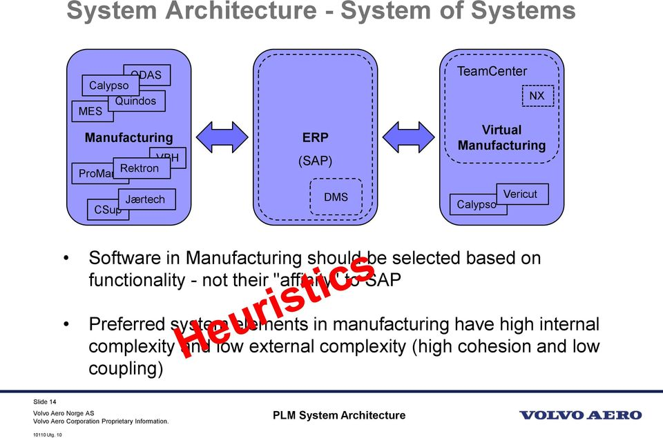 "selected based on functionality - not their ""affinity"" to SAP Preferred system elements in manufacturing have"