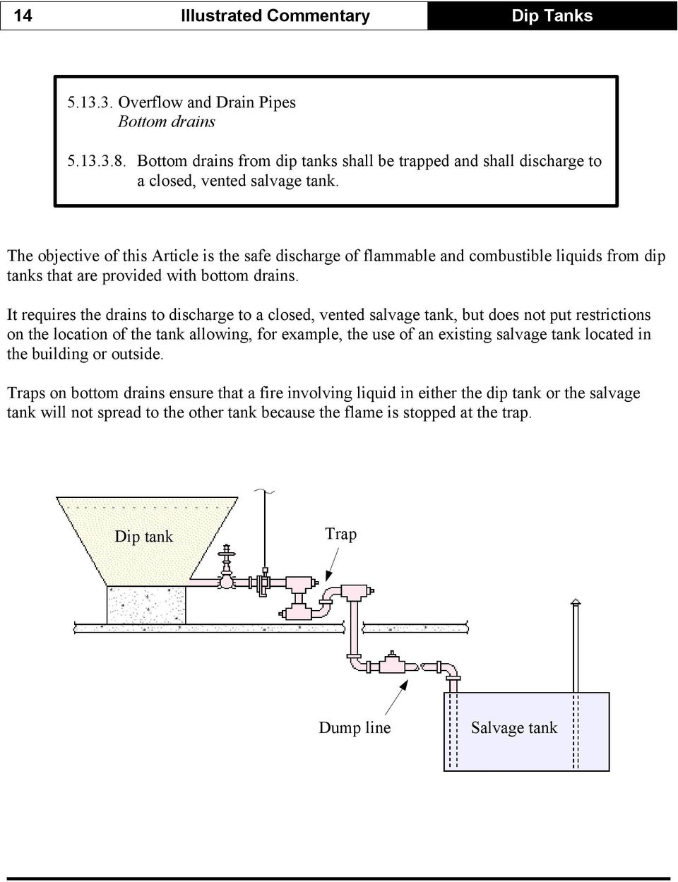 It requires the drains to discharge to a closed, vented salvage tank, but does not put restrictions on the location of the tank allowing, for example, the use of an existing salvage tank