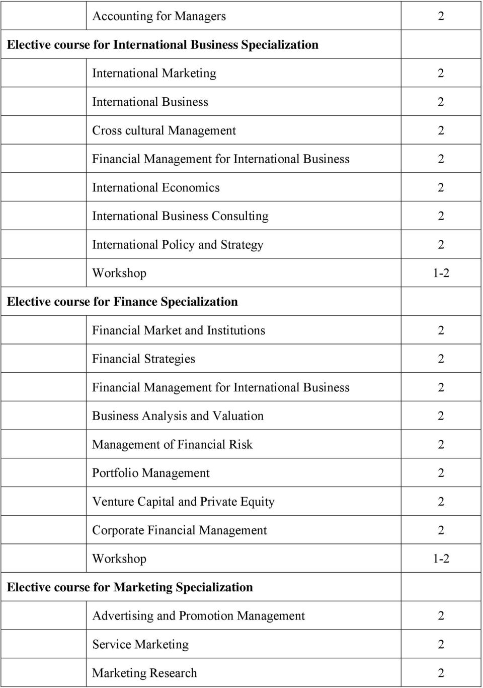 Market and Institutions 2 Financial Strategies 2 Financial Management for International Business 2 Business Analysis and Valuation 2 Management of Financial Risk 2 Portfolio Management 2