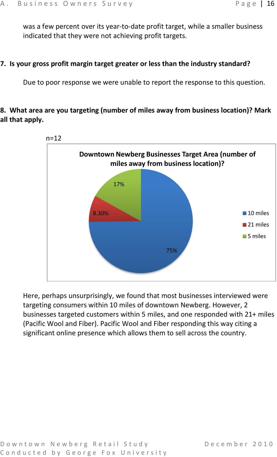 What area are you targeting (number of miles away from business location)? Mark all that apply. n=12 Downtown Newberg Businesses Target Area (number of miles away from business location)? 17% 8.