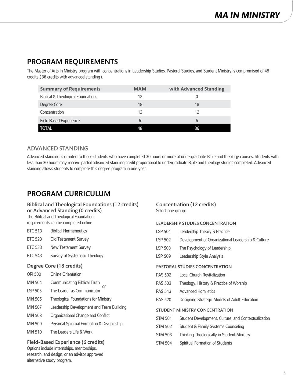 Summary of Requirements MAM with Advanced Standing Biblical & Theological Foundations 12 0 Degree Core 18 18 Concentration 12 12 Field Based Experience 6 6 TOTAL 48 36 Advanced Standing Advanced