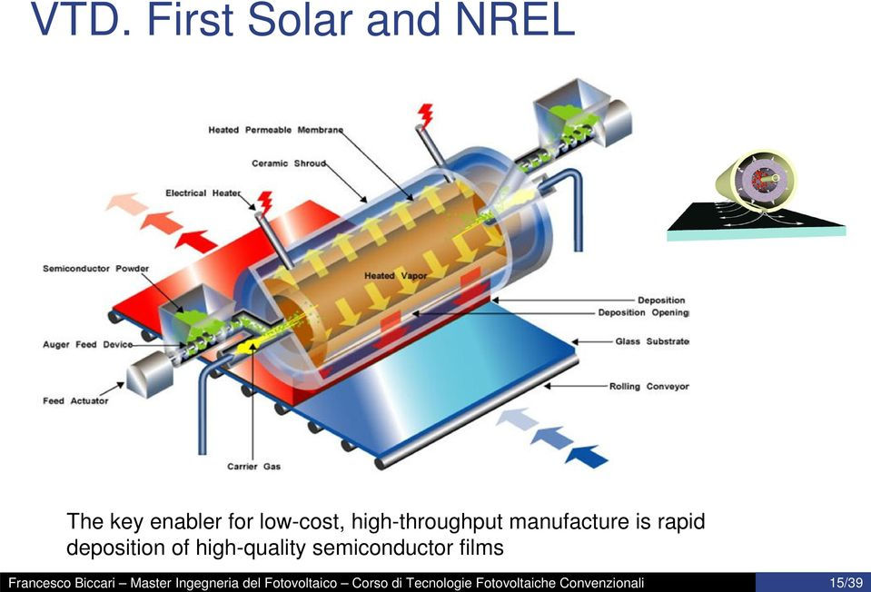 First Solar and NREL The key enabler for low-cost,