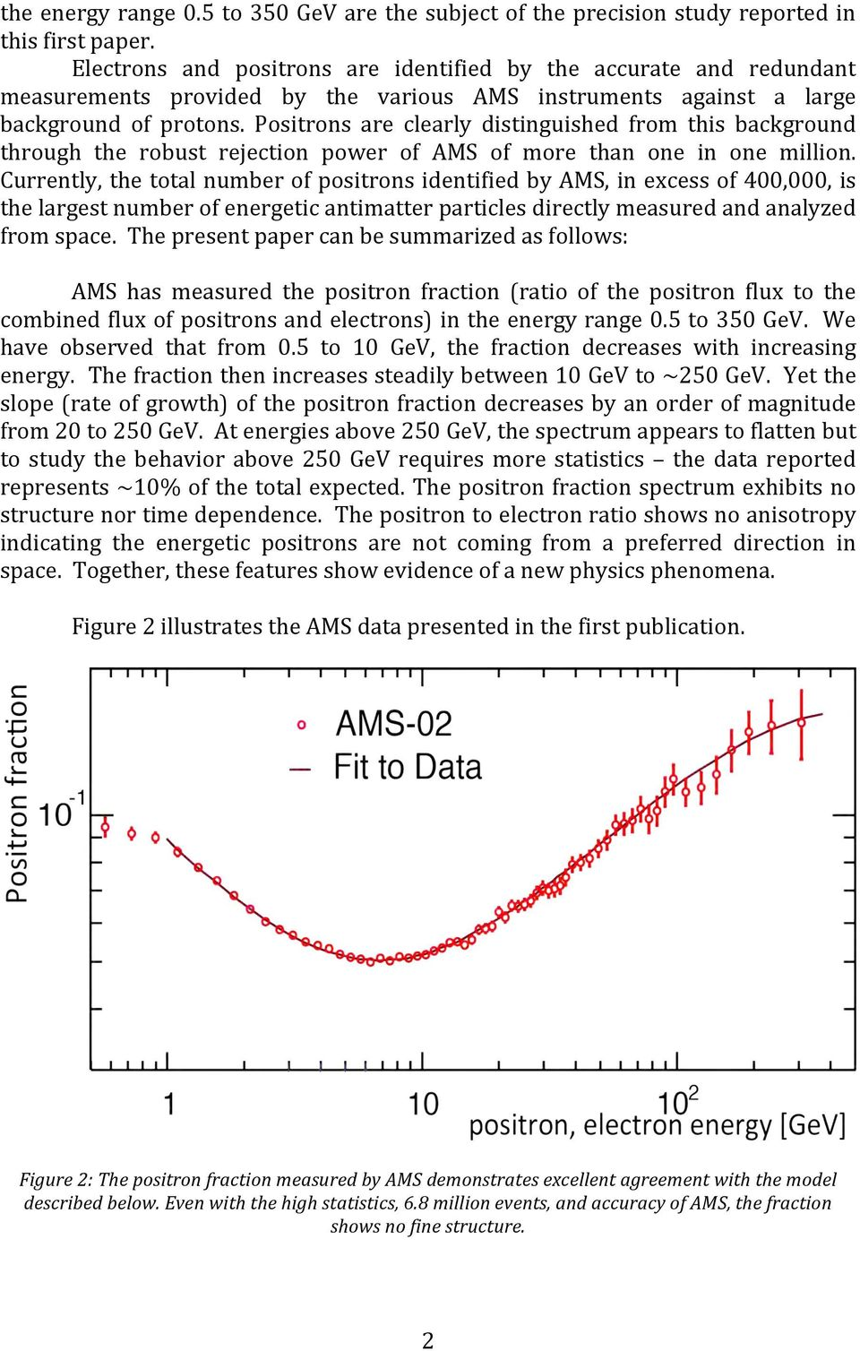 Positrons are clearly distinguished from this background through the robust rejection power of AMS of more than one in one million.