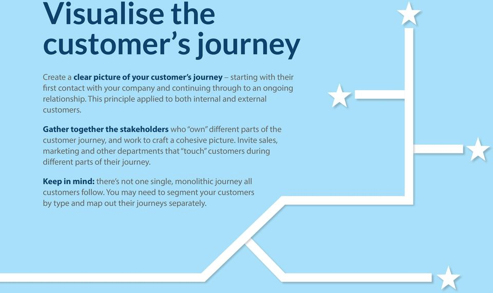Gather together the stakeholders who own different parts of the customer journey, and work to craft a cohesive picture.