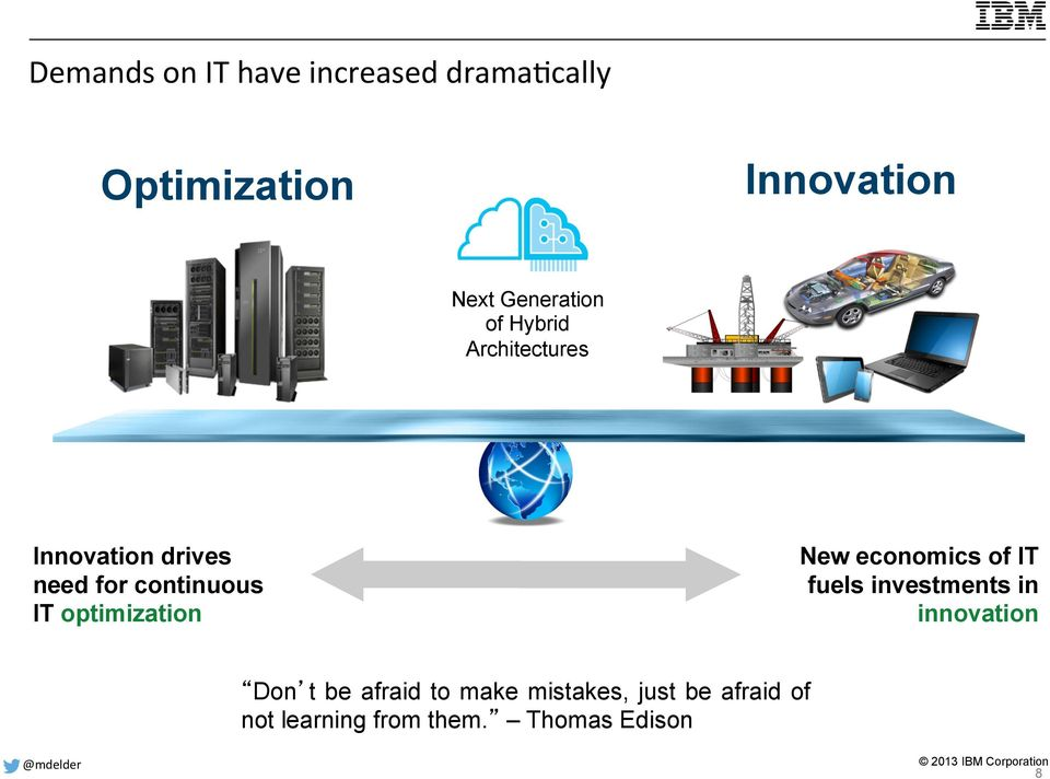 Innovation drives need for continuous IT optimization New economics of IT