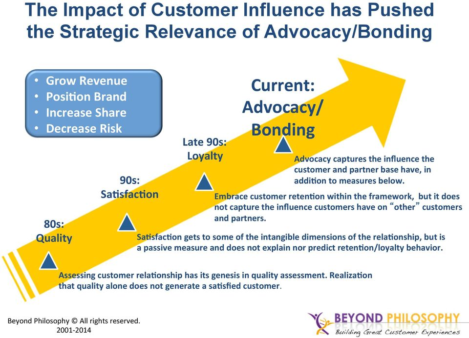 Embrace customer reten8on within the framework, but it does not capture the influence customers have on other customers and partners.