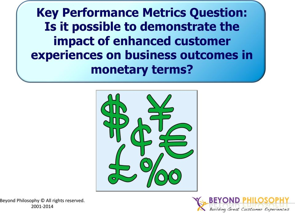 experiences on business outcomes in monetary