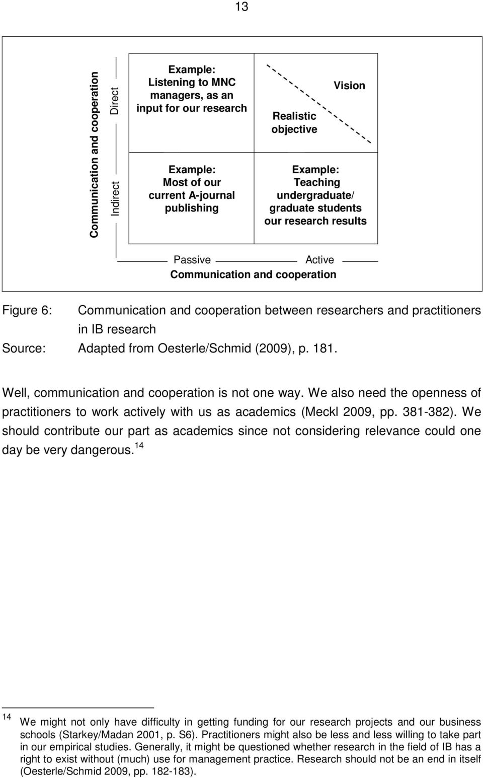 research Source: Adapted from Oesterle/Schmid (2009), p. 181. Well, communication and cooperation is not one way.