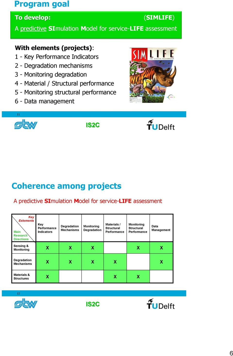 Coherence among projects A predictive SImulation Model for service-life assessment Key Eelements Main Research Directions Key