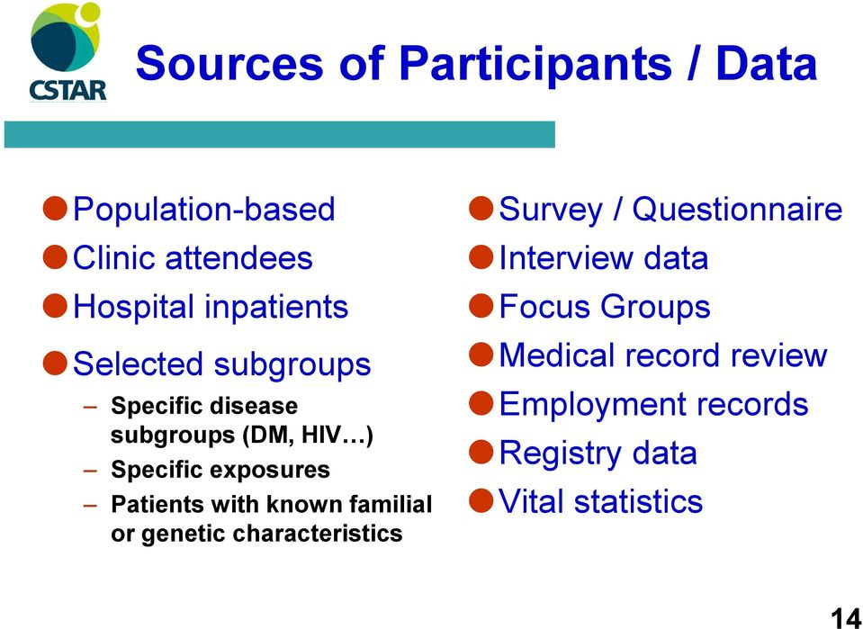 with known familial or genetic characteristics Survey / Questionnaire Interview data