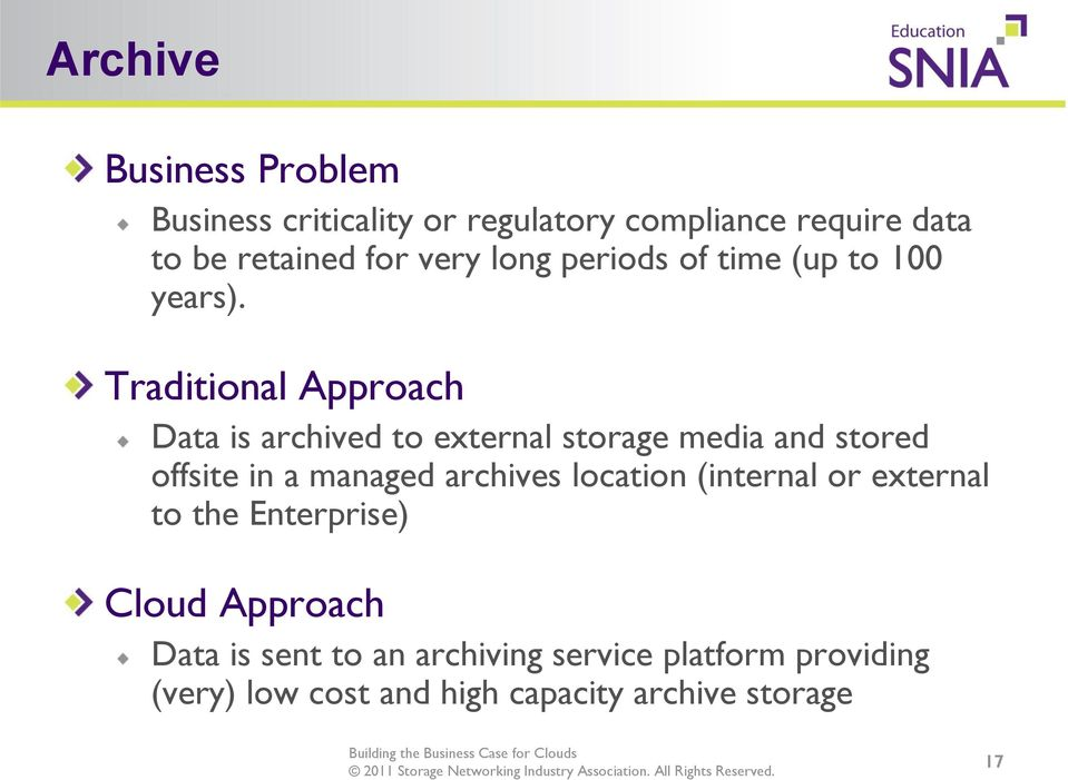 Traditional Approach Data is archived to external storage media and stored offsite in a managed archives