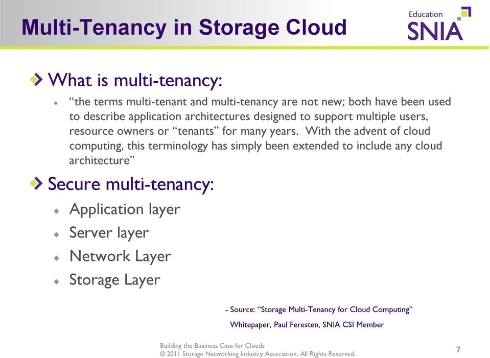 With the advent of cloud computing, this terminology has simply been extended to include any cloud architecture Secure multi-tenancy: