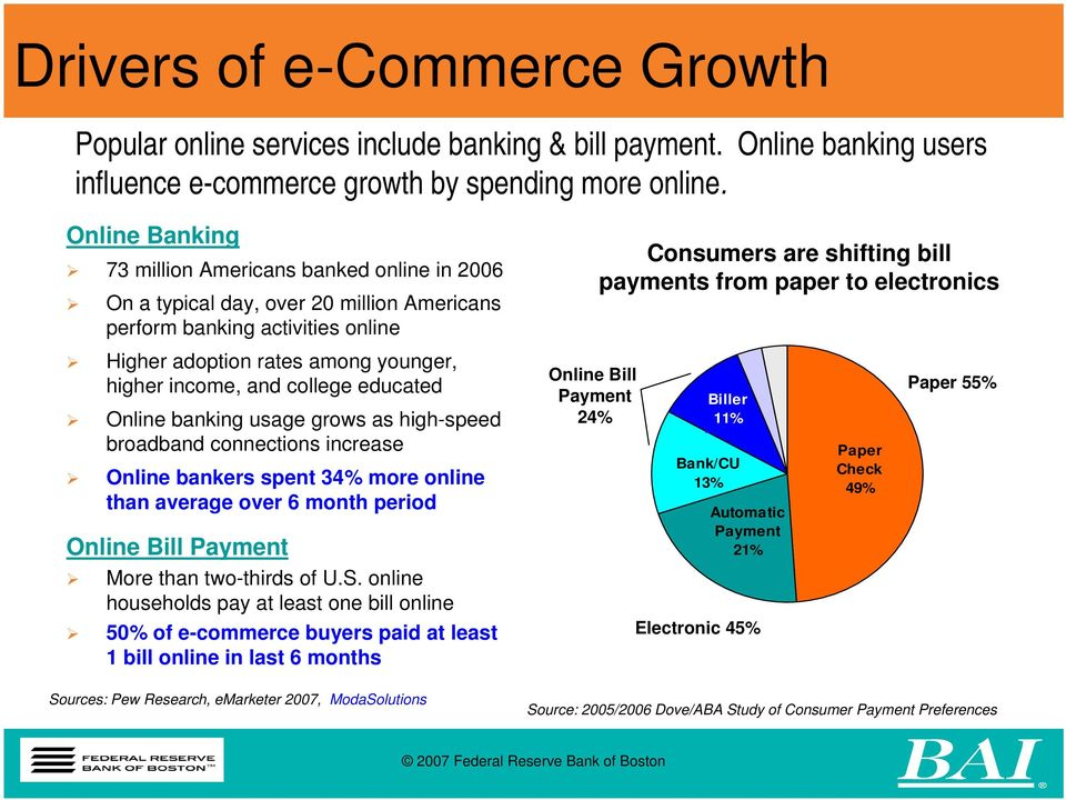 Higher adoption rates among younger, higher income, and college educated Online banking usage grows as high-speed broadband connections increase Online bankers spent 34% more online than average over