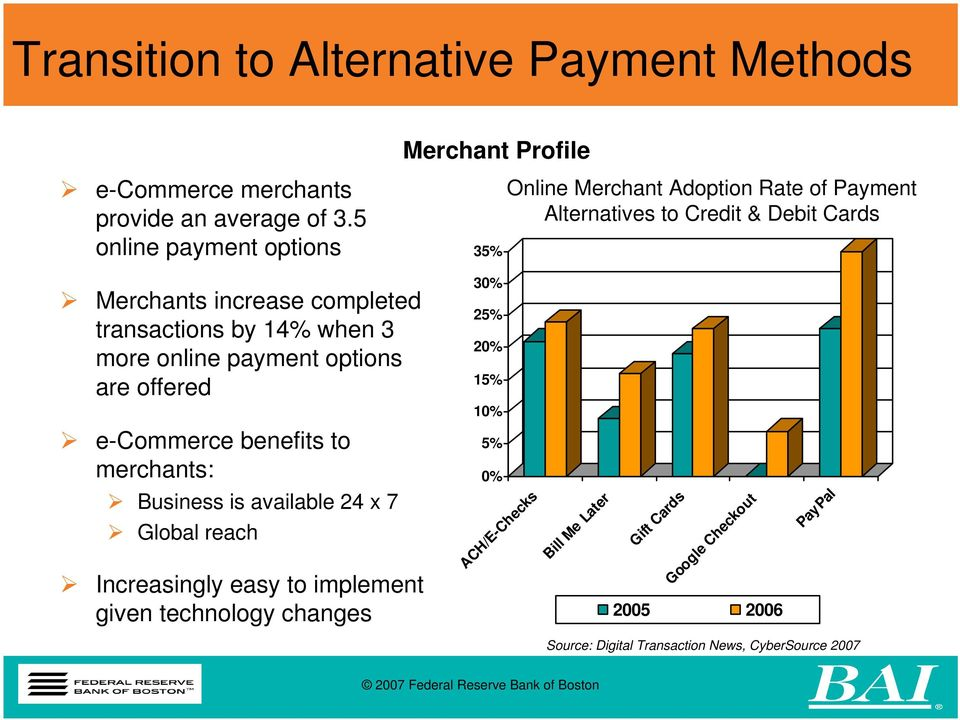 transactions by 14% when 3 more online payment options are offered 30% 25% 20% 15% 10% e-commerce benefits to merchants: 5% 0% Business is