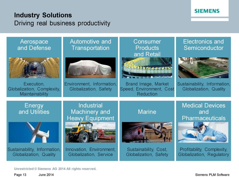 Sustainability, Information, Globalization, Quality Energy and Utilities Industrial Machinery and Heavy Equipment Marine Medical Devices and Pharmaceuticals