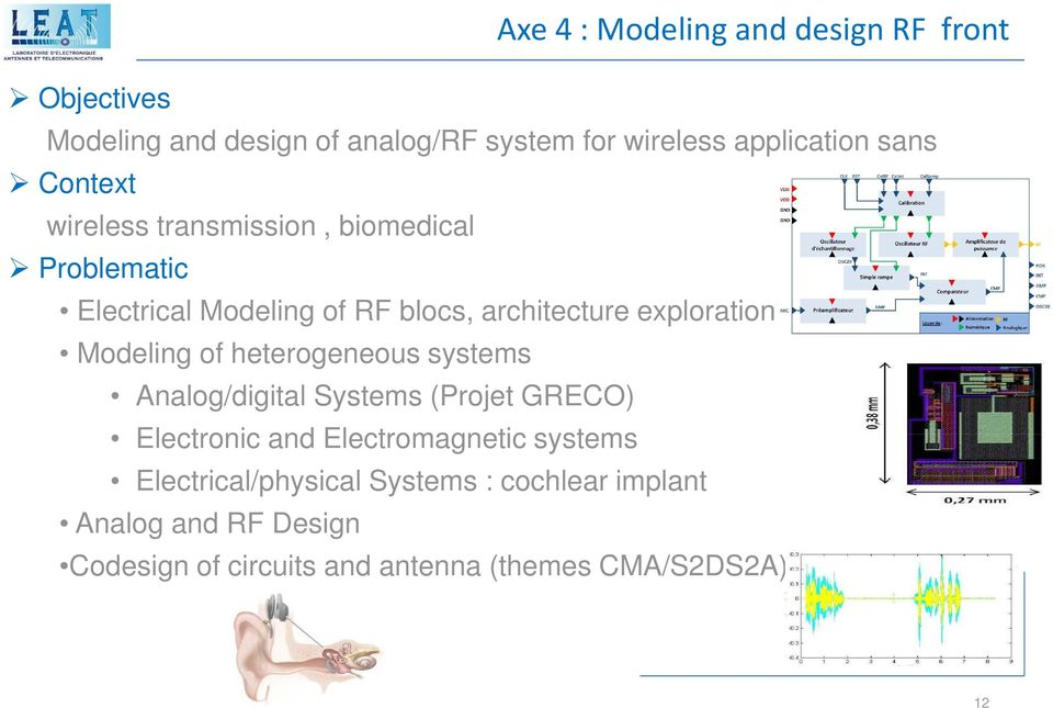 exploration Modeling of heterogeneous systems Analog/digital Systems (Projet GRECO) Electronic and Electromagnetic