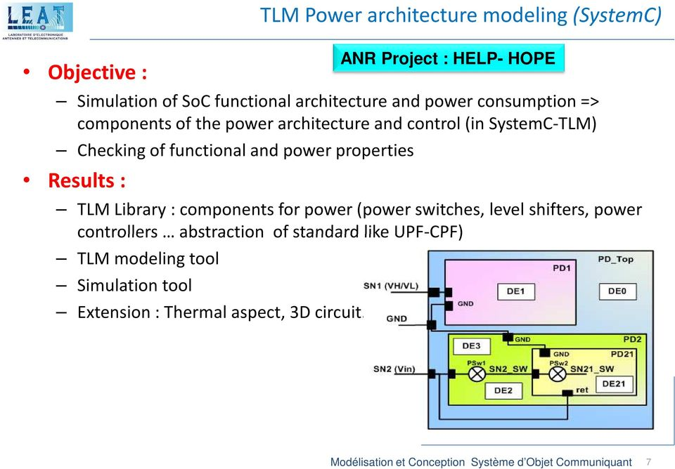 HELP- HOPE TLM Library : components for power (power switches, level shifters, power controllers abstraction of standard like