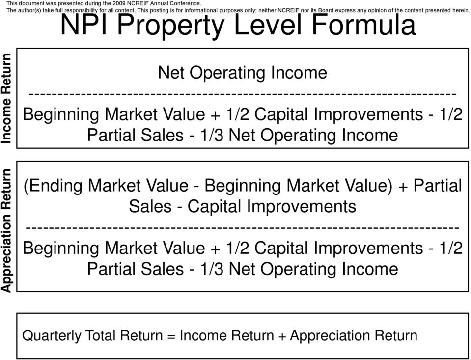 Beginning Market Value) + Partial Sales - Capital Improvements ---------------------------------------------------------------------------