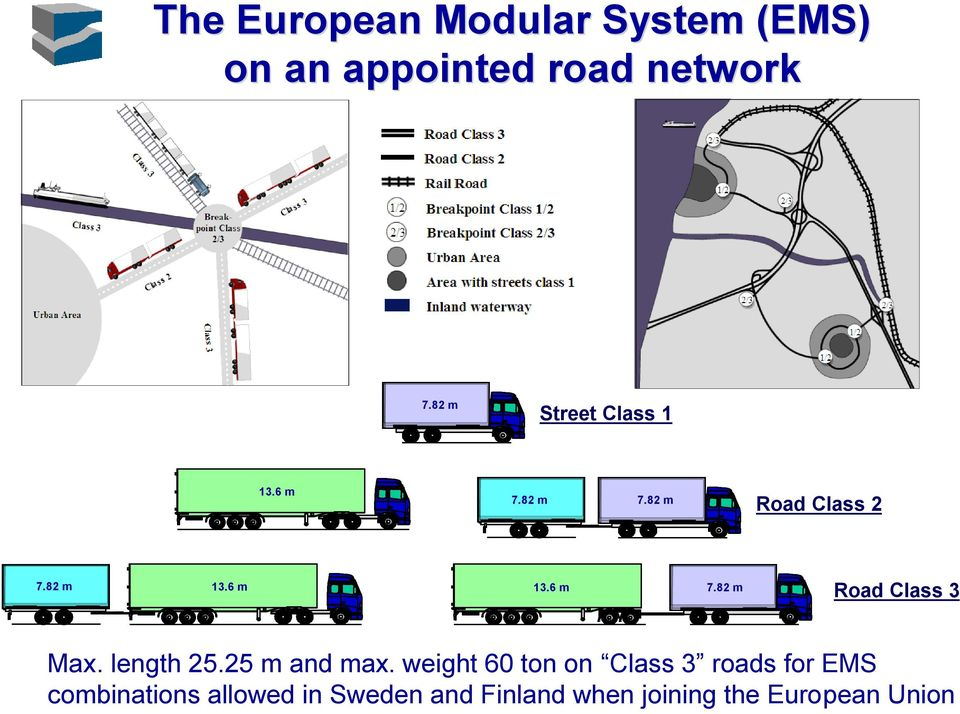 6 m 7.82 m Road Class 3 Max. length 25.25 m and max.
