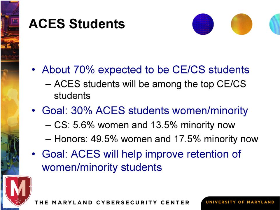 CS: 5.6% women and 13.5% minority now Honors: 49.5% women and 17.