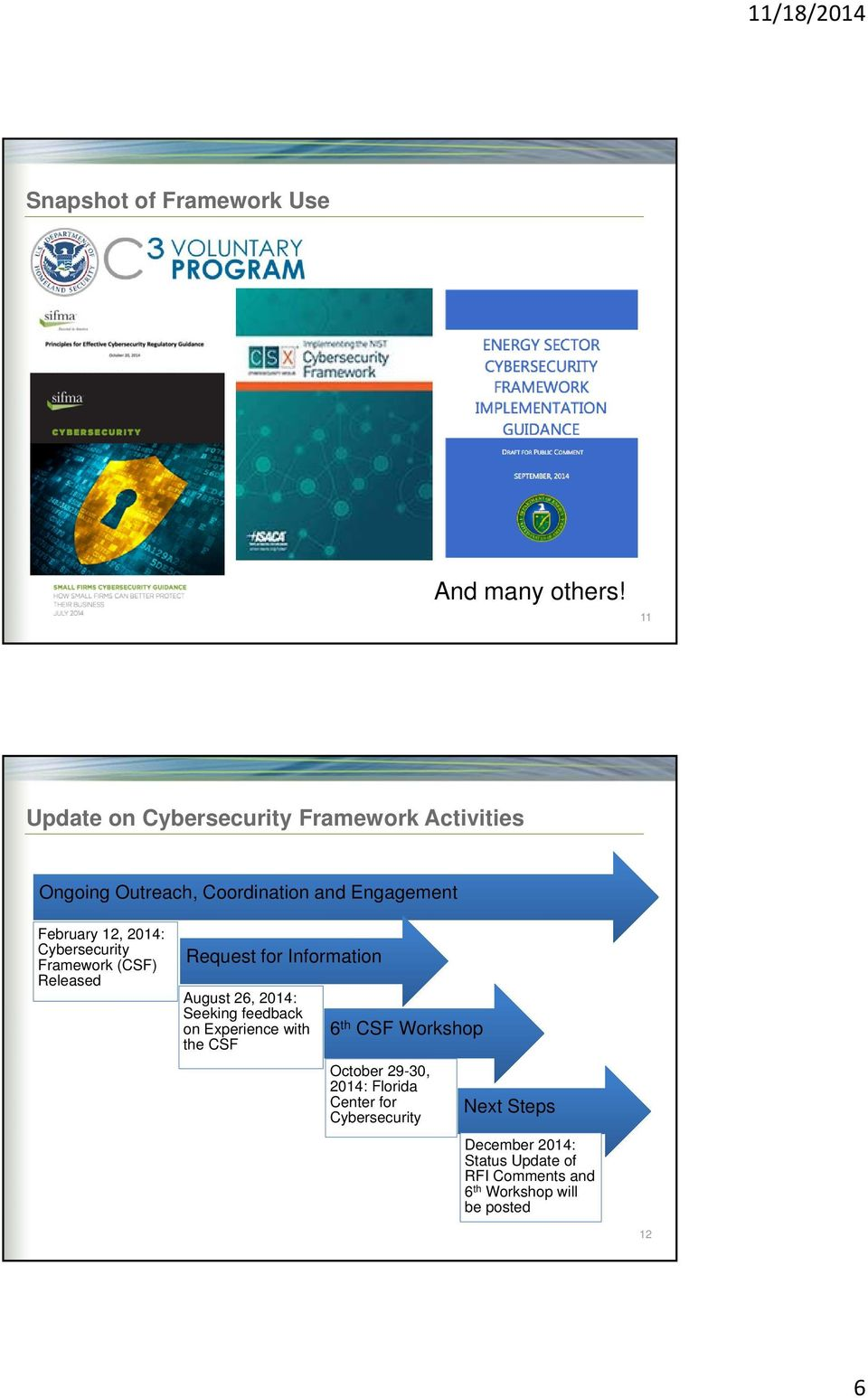 2014: Cybersecurity Framework (CSF) Released Request for Information August 26, 2014: Seeking feedback on