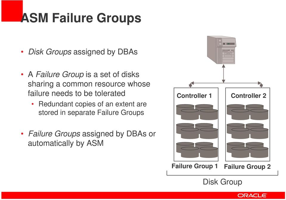 an extent are stored in separate Failure Groups Controller 1 Controller 2 Failure