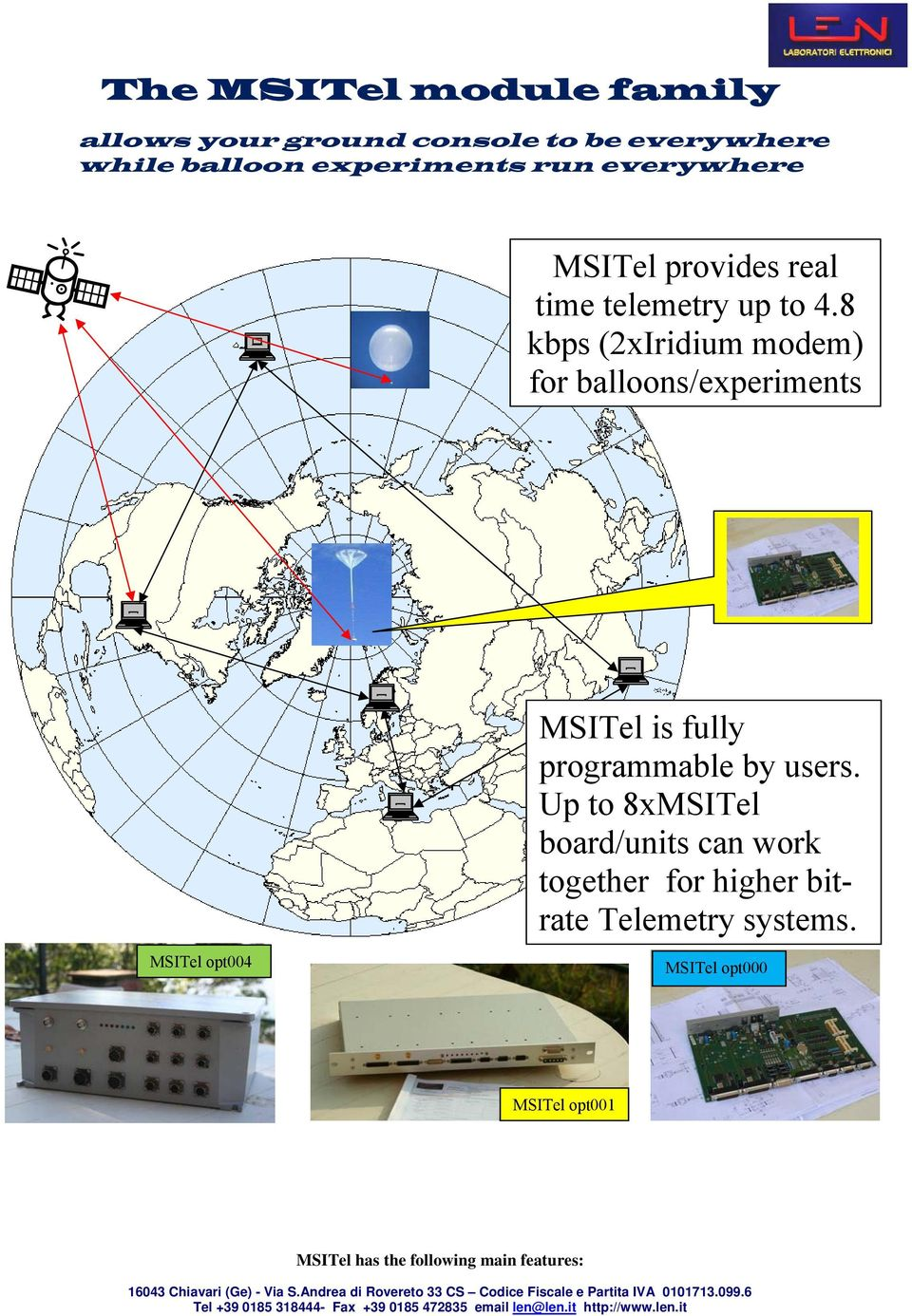 8 kbps (2xIridium modem) for balloons/experiments MSITel is fully programmable by users.
