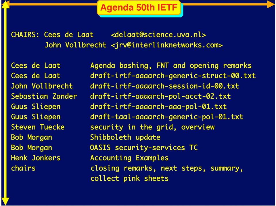 bashing, FNT and opening remarks draft-irtf-aaaarch-generic-struct-00.txt draft-irtf-aaaarch-session-id-00.txt draft-irtf-aaaarch-pol-acct-02.