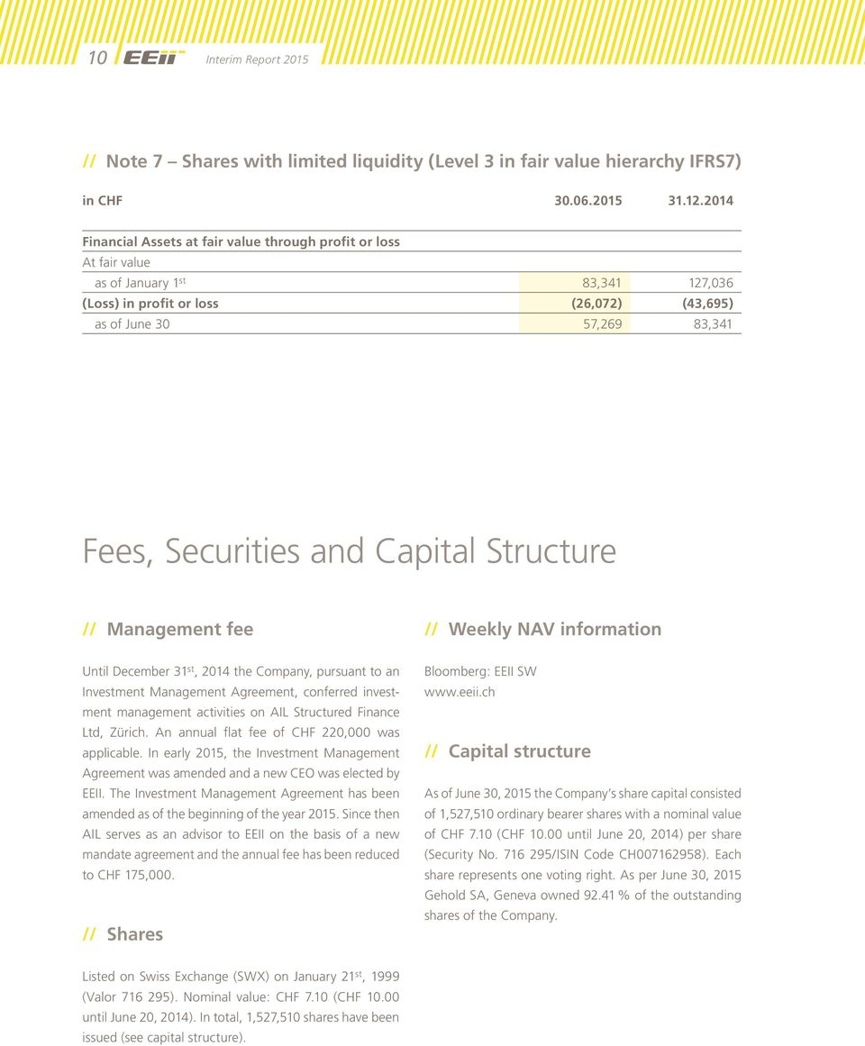 Capital Structure // Management fee // Weekly NAV information Until December 31 st, 2014 the Company, pursuant to an Investment Management Agreement, conferred investment management activities on AIL