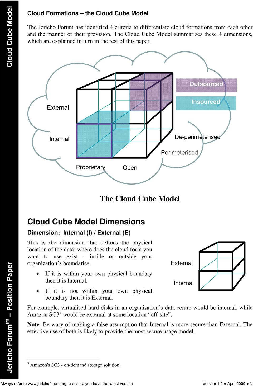 External Internal Proprietary The Cloud Cube Model Cloud Cube Model Dimensions Dimension: Internal (I) / External (E) This is the dimension that defines the physical location of the data: where does
