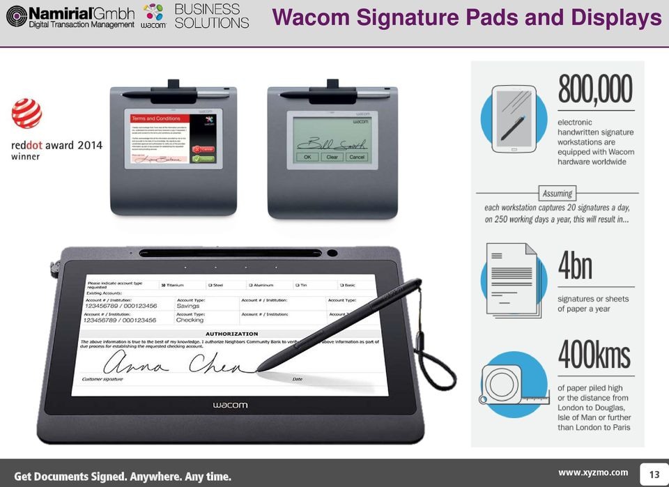 Much More Than Capturing a Signature  Get Documents Signed  Anywhere
