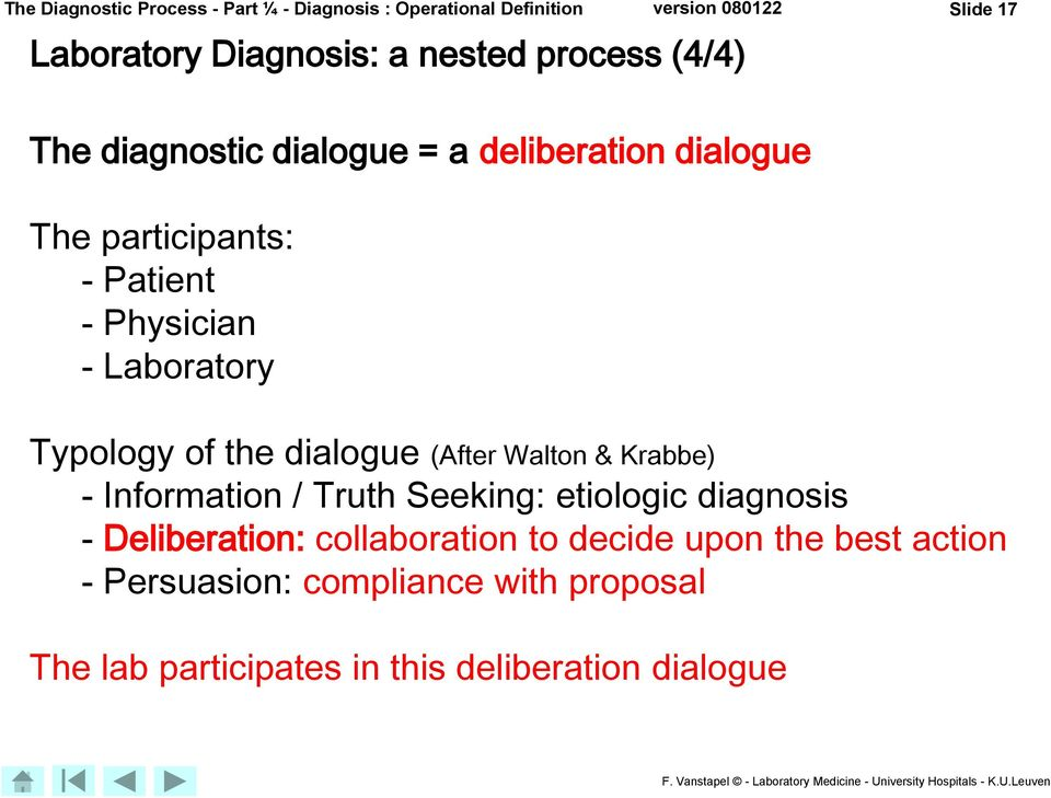 Laboratory Typology of the dialogue (After Walton & Krabbe) - Information / Truth Seeking: etiologic diagnosis -