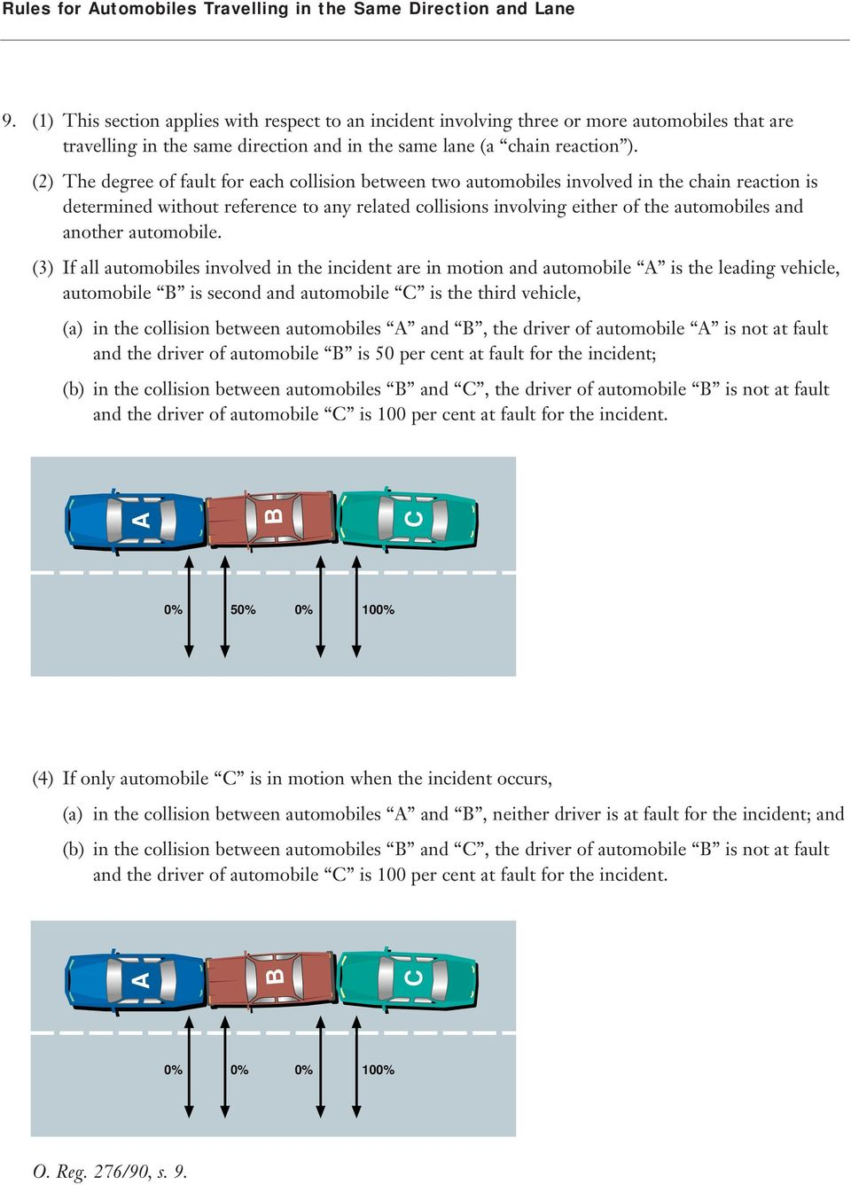 (2) The degree of fault for each collision between two automobiles involved in the chain reaction is determined without reference to any related collisions involving either of the automobiles and