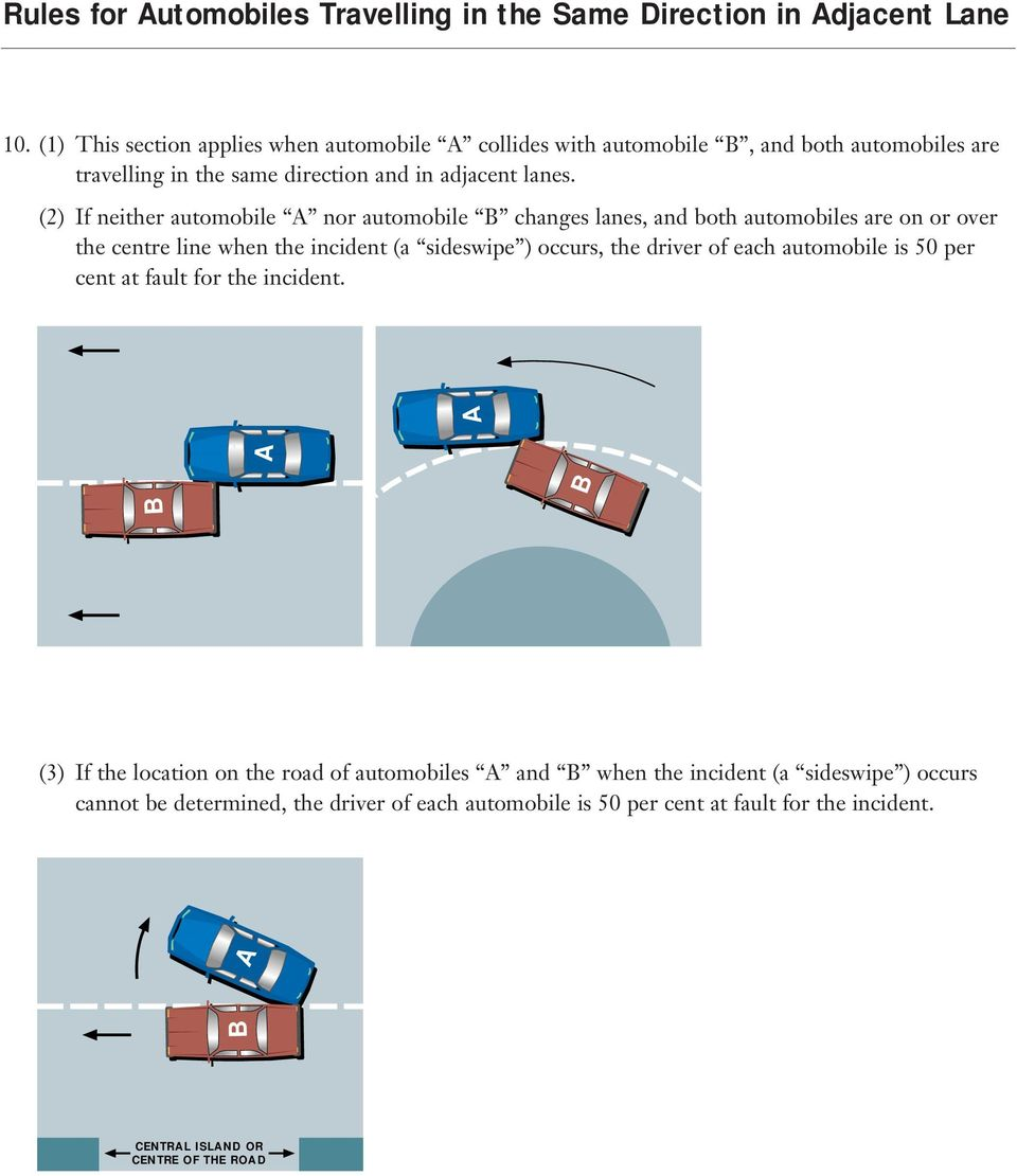 (2) If neither automobile nor automobile changes lanes, and both automobiles are on or over the centre line when the incident (a sideswipe ) occurs, the driver of