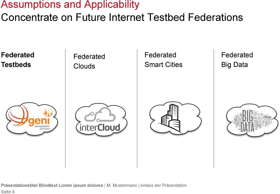 Federated Testbeds Federated Clouds