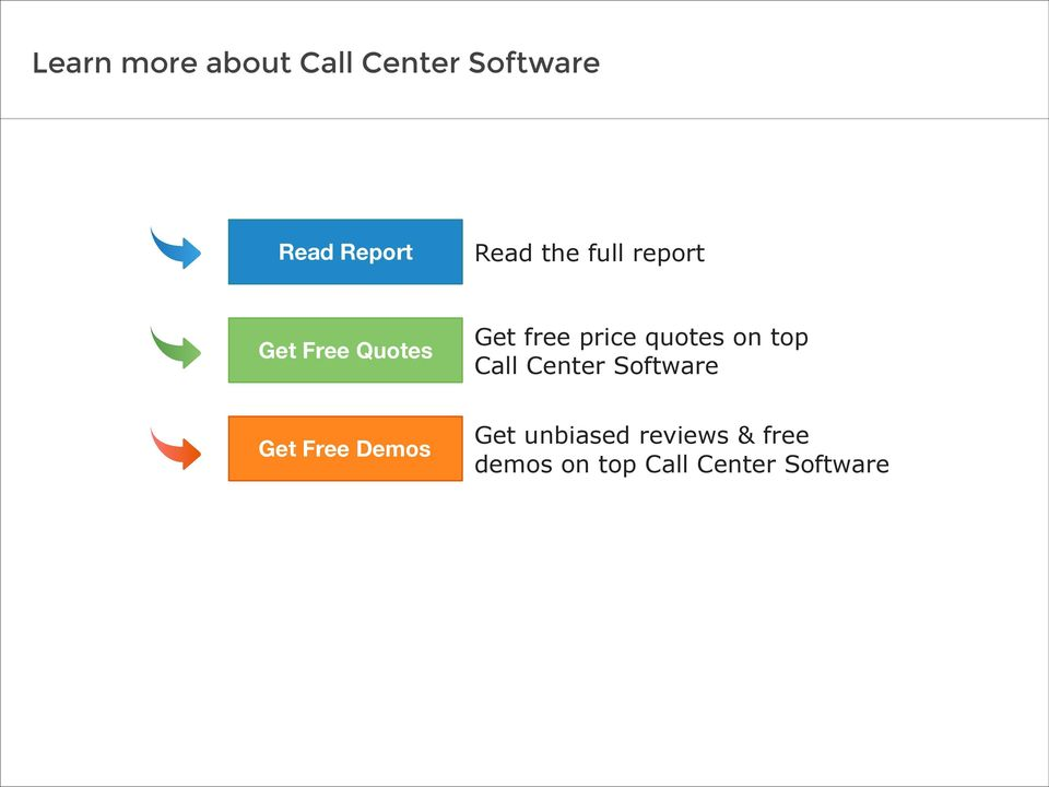 quotes on top Call Center Software Get Free Demos Get