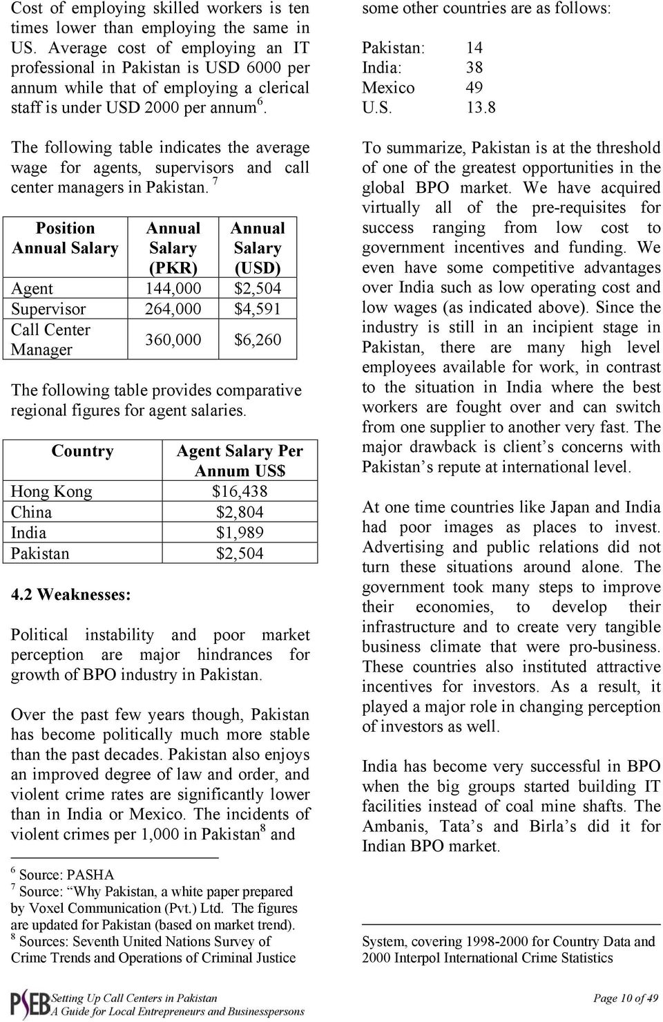 The following table indicates the average wage for agents, supervisors and call center managers in Pakistan.