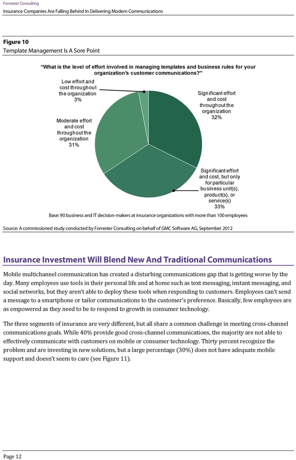 but only for particular business unit(s), product(s), or service(s) 33% Insurance Investment Will Blend New And Traditional Communications Mobile multichannel communication has created a disturbing