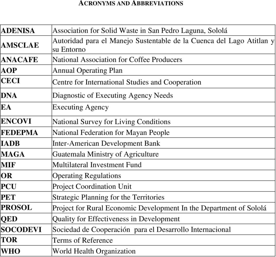 Diagnostic of Executing Agency Needs Executing Agency National Survey for Living Conditions National Federation for Mayan People Inter-American Development Bank Guatemala Ministry of Agriculture