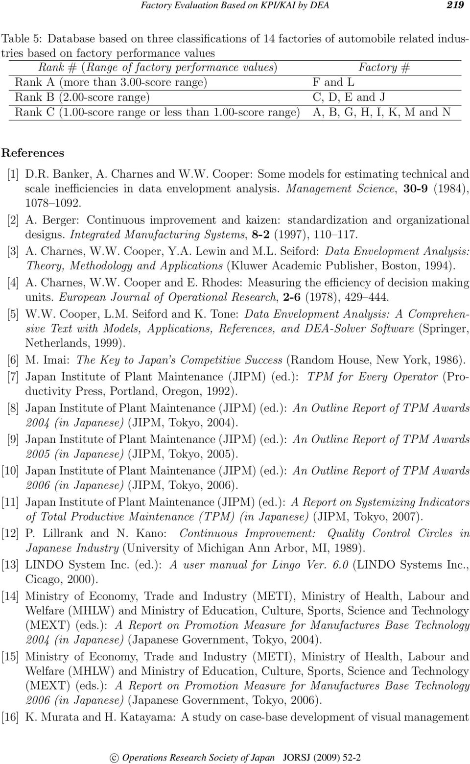00-score range) A, B, G, H, I, K, M and N References [1] D.R. Banker, A. Charnes and W.W. Cooper: Some models for estimating technical and scale inefficiencies in data envelopment analysis.