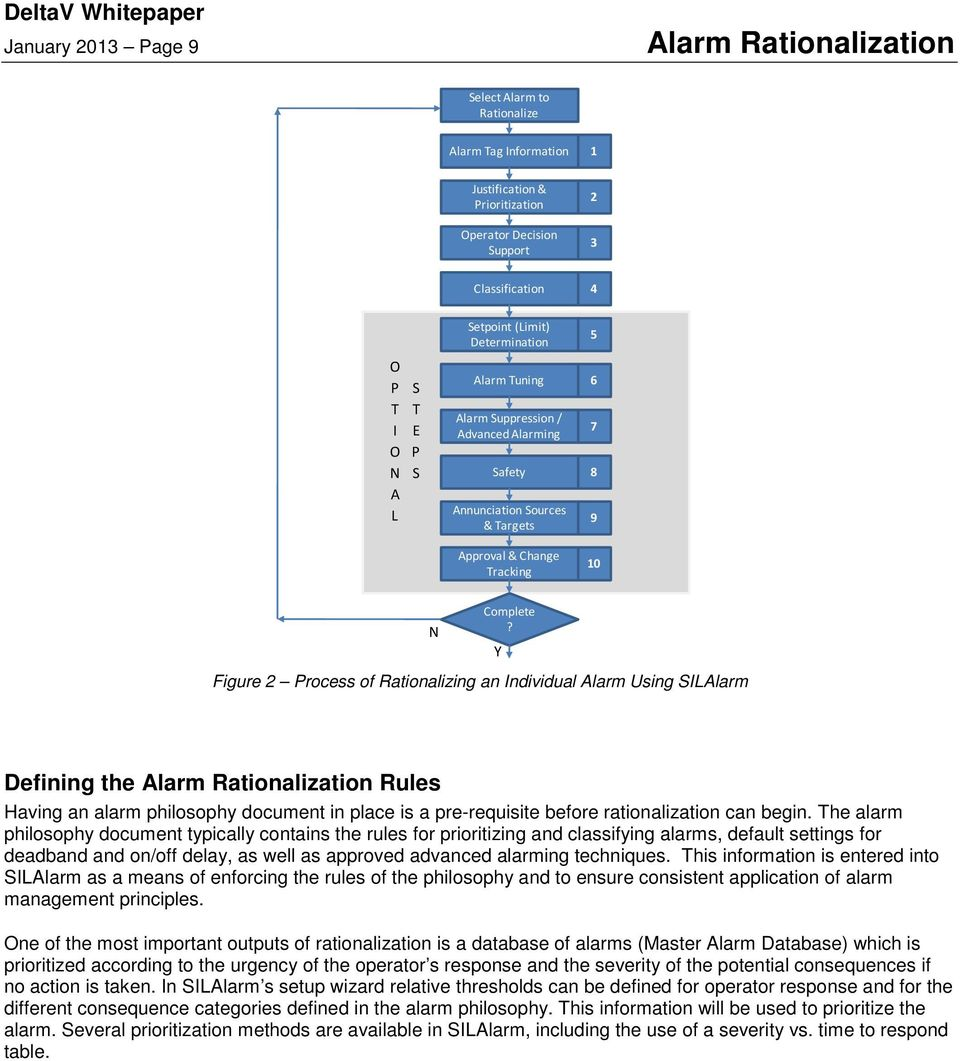 Y Figure 2 Process of Rationalizing an Individual Alarm Using SILAlarm Defining the Rules Having an alarm philosophy document in place is a pre-requisite before rationalization can begin.