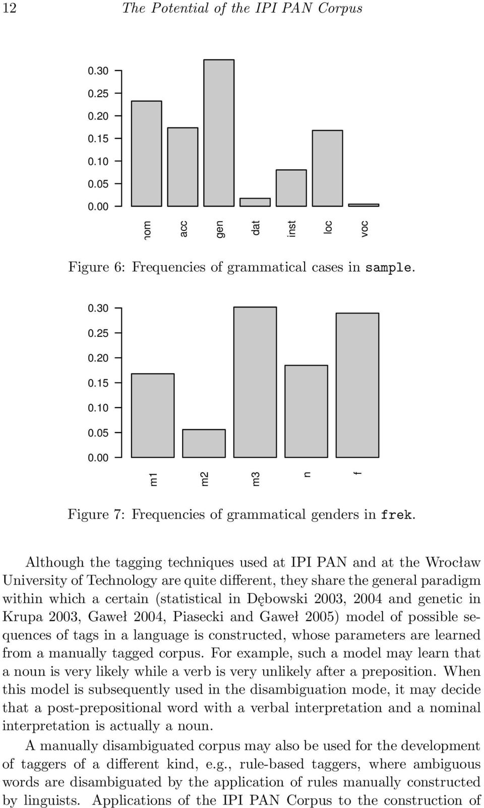 2004 and genetic in Krupa 2003, Gaweł 2004, Piasecki and Gaweł 2005) model of possible sequences of tags in a language is constructed, whose parameters are learned from a manually tagged corpus.