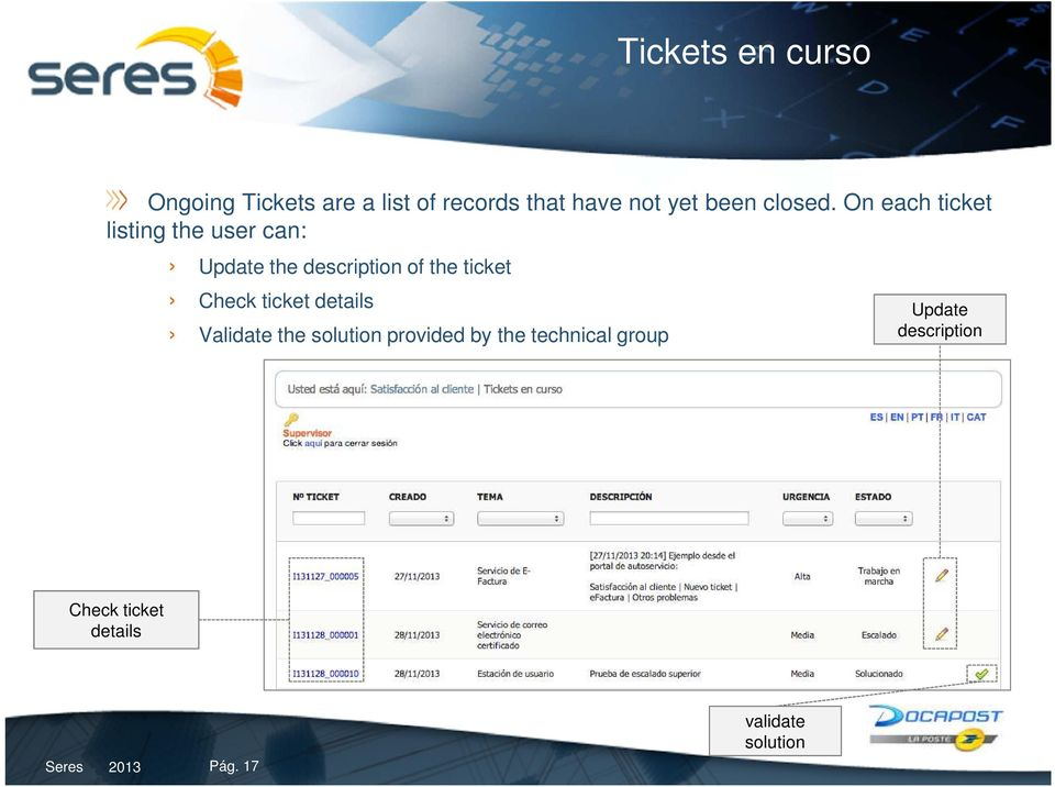 On each ticket listing the user can: Update the description of the ticket