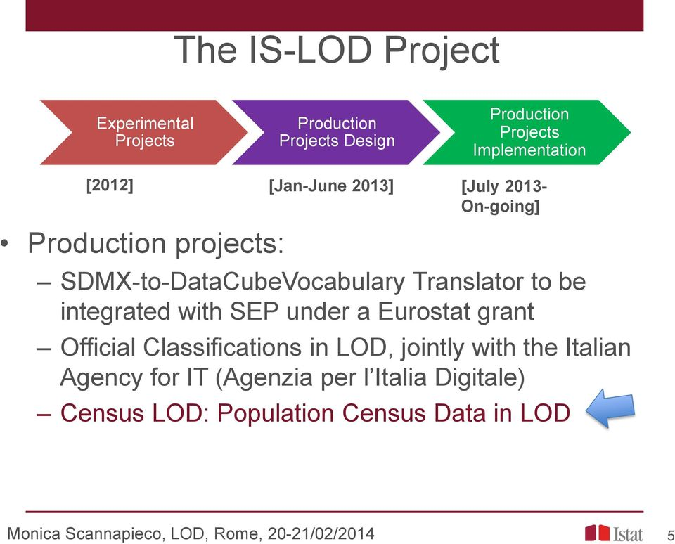 integrated with SEP under a Eurostat grant Official Classifications in LOD, jointly with the Italian Agency for