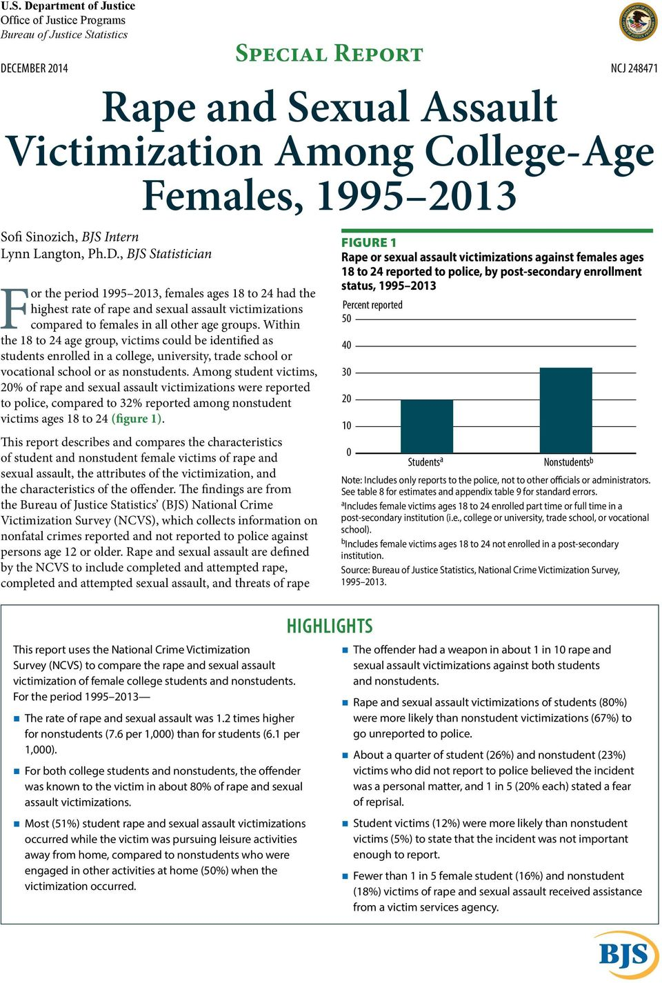 , BJS Statistician For the period 1995 2013, females ages 18 to 24 had the highest rate of rape and sexual assault victimizations compared to females in all other age groups.