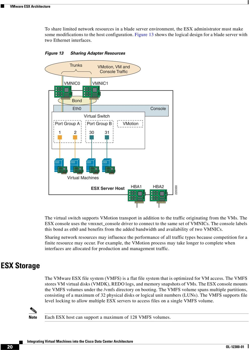 Figure 13 Sharing Adapter Resources Trunks VMNIC0 VMotion, VM and Console Traffic VMNIC1 Bond Eth0 Console Virtual Switch Port Group A Port Group B VMotion 1 2 30 31 Virtual Machines ESX Server Host