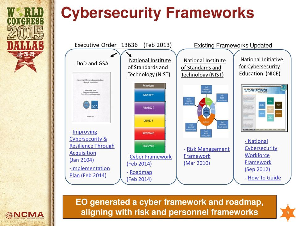 level» Fifth level EO generated a cyber framework