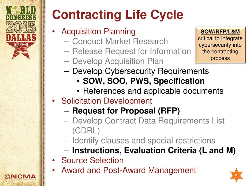 Solicitation Development Request for Proposal (RFP) Develop Contract Data Requirements List (CDRL) Identify clauses and special restrictions