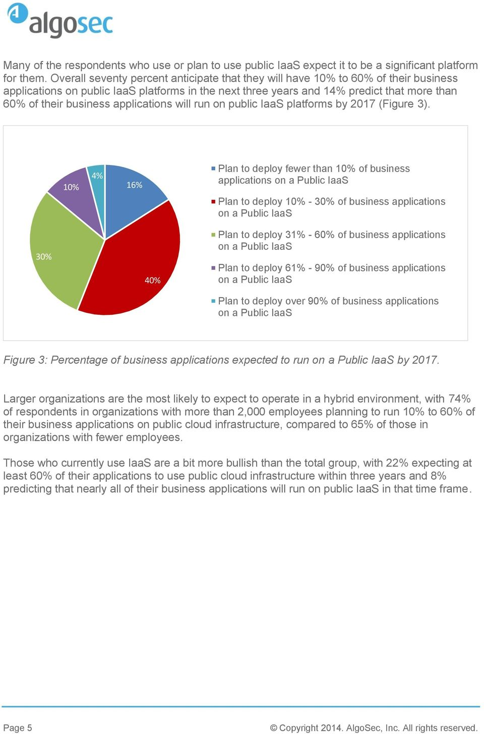 applications will run on public IaaS platforms by 2017 (Figure 3).