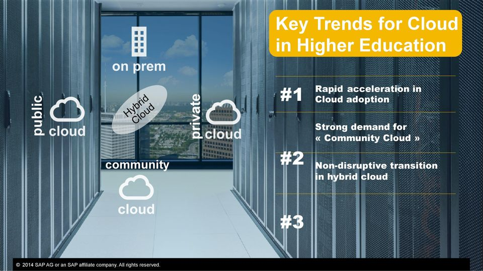 community #2 Non-disruptive transition in hybrid cloud #3 2014 SAP